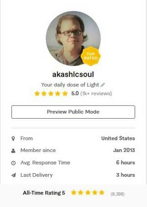 Fiverr Reviews and Testimonials